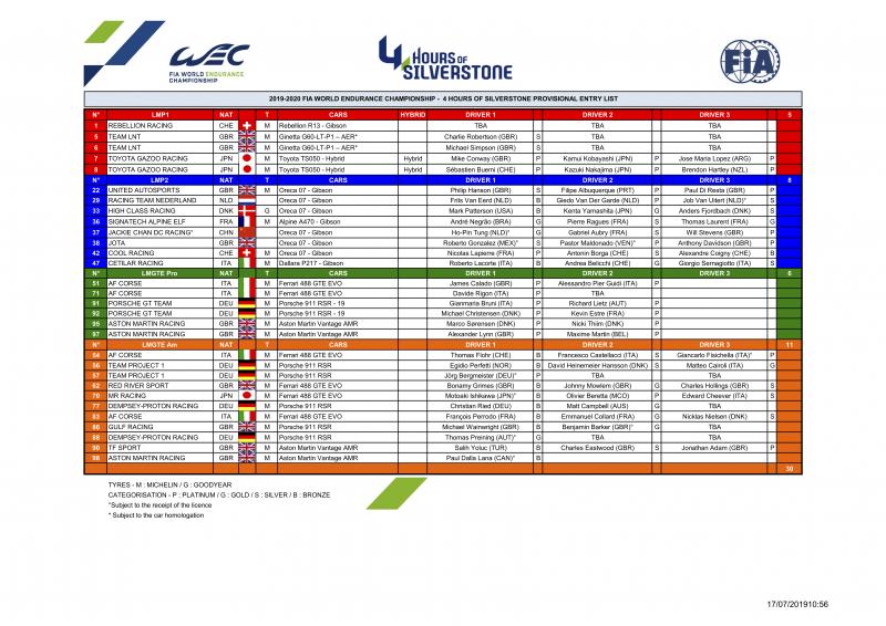 Die Starterliste für SIlverstone 2019-2020